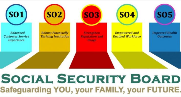 Social Security Board